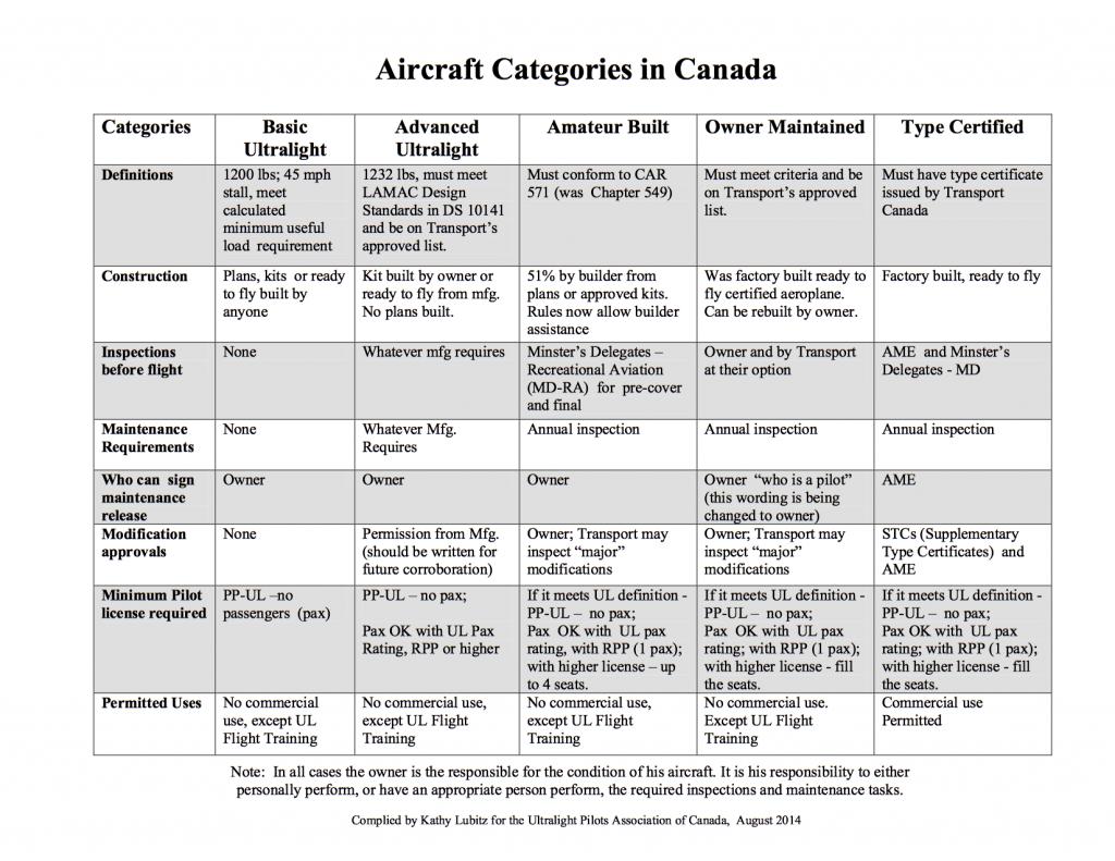 A-C chart Dec 2014